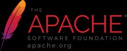 Сравнение Apache mod_php, fcgid, proxy_fcgi + php-fpm и различных MPM для блога на WordPress.